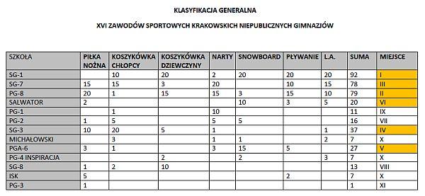 klasyfikacja_2014